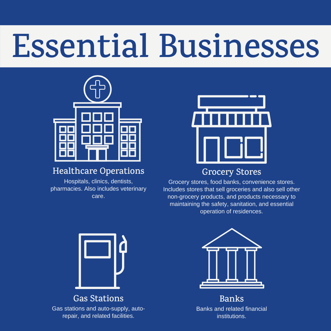 Essential Businesses: Healthcare Operations - Hospitals, clinics, dentists, pharmacies. Also include