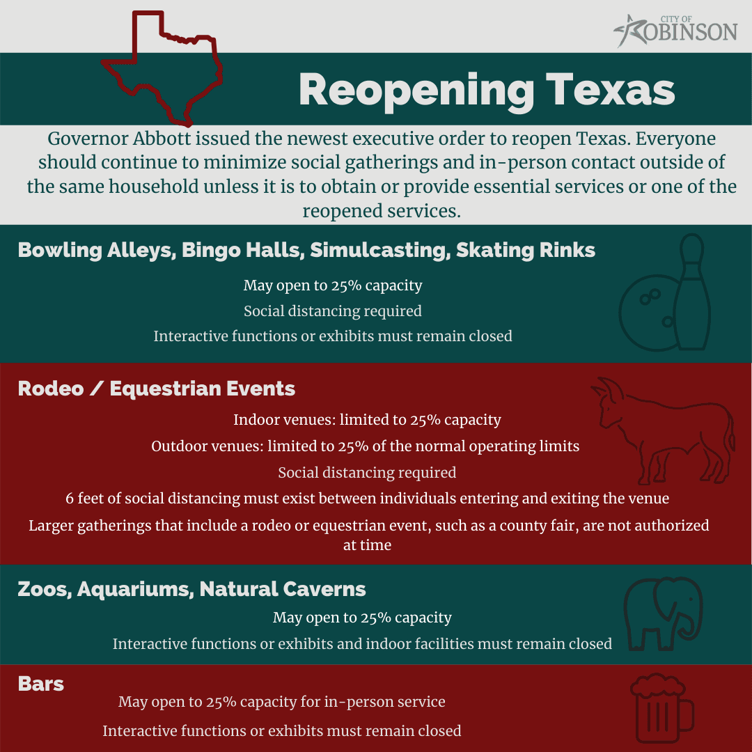 Reopening Texas, Governor Abbott issued the newest executive order to reopen Texas. Everyone should