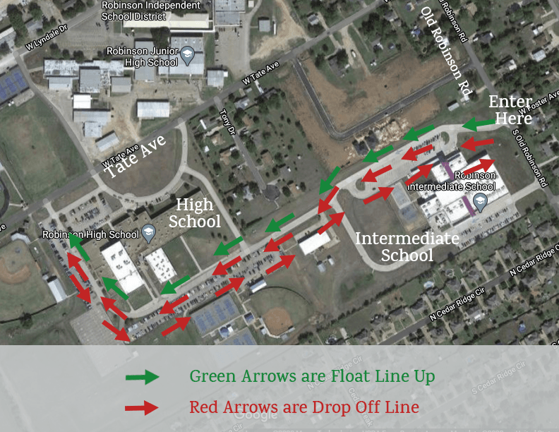 Green arrows are float line up; red arrows are drop off line.