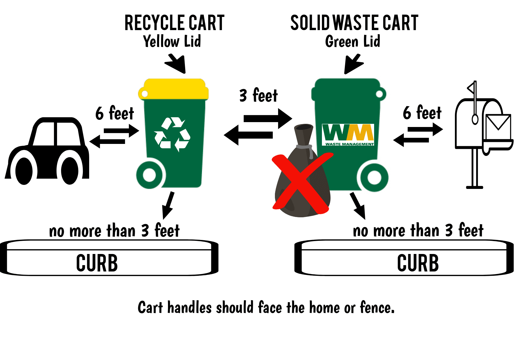 Cart Set Out Graphic